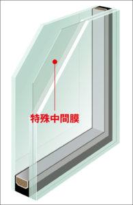 防犯複層ガラス